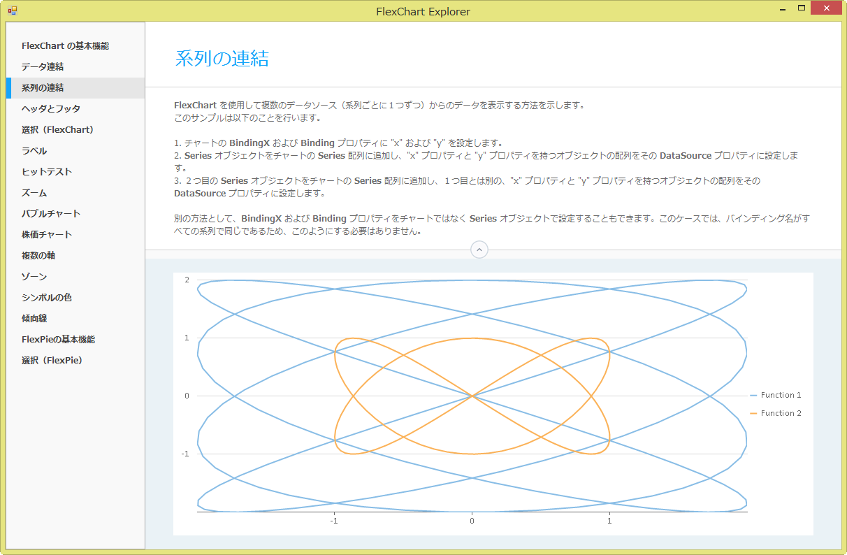 画像「FlexChart Explorer」