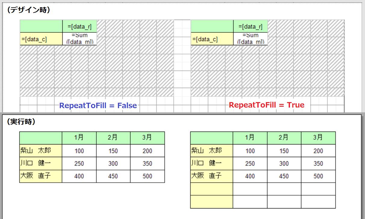RepeatToFillプロパティの追加