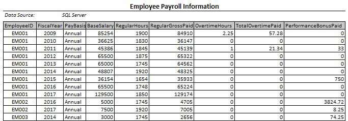 Payroll details in SQL database