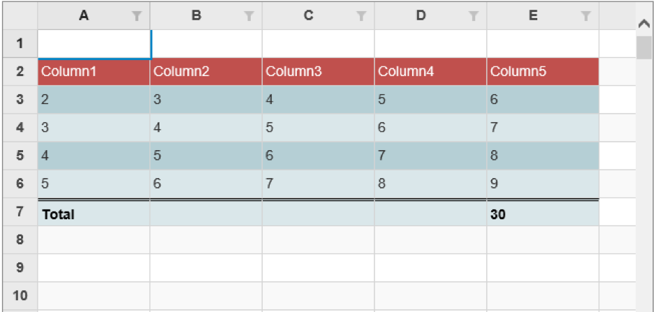 Tables without a data source