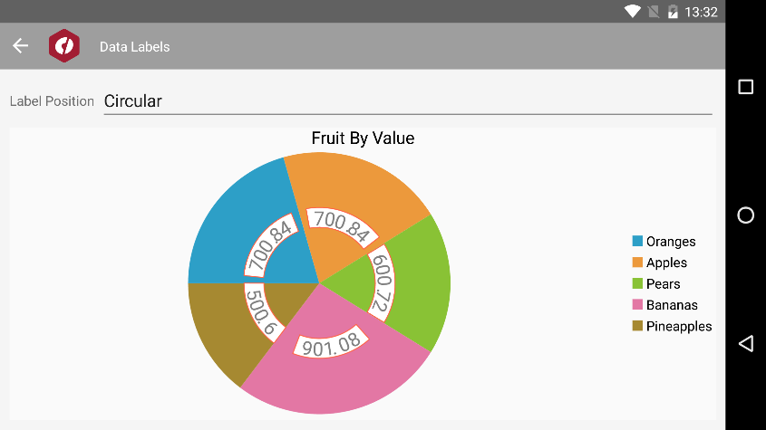Circular and radial positioning in Xamarin pie chart