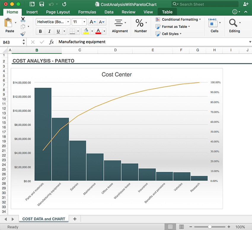 Work with charts