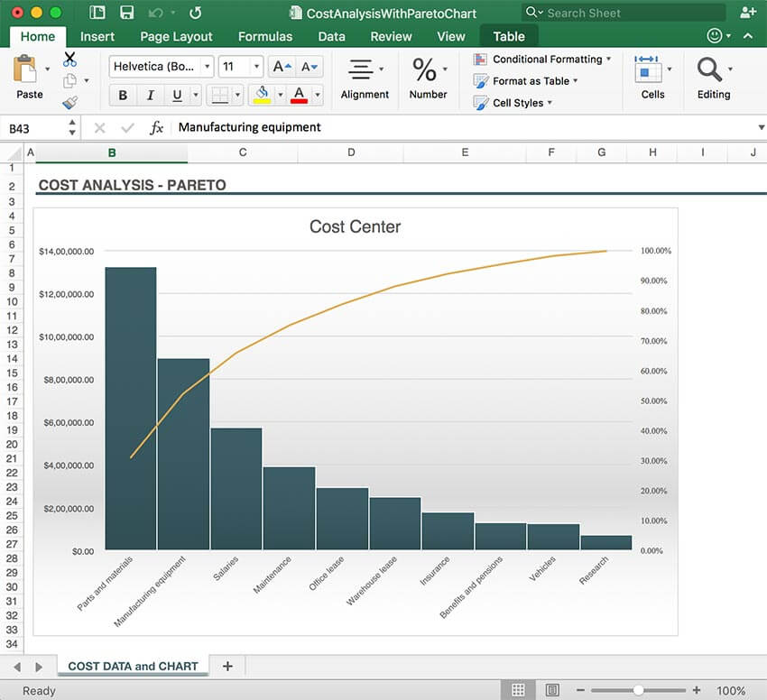 GrapeCity Documents for Excel, Java - Add detailed Data visualization with charts
