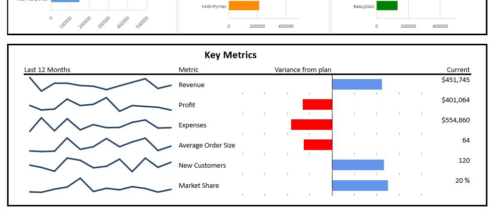 Creating Metrics Sparklines