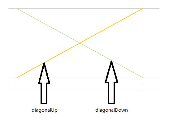 DiagonalUp and diagonalDown