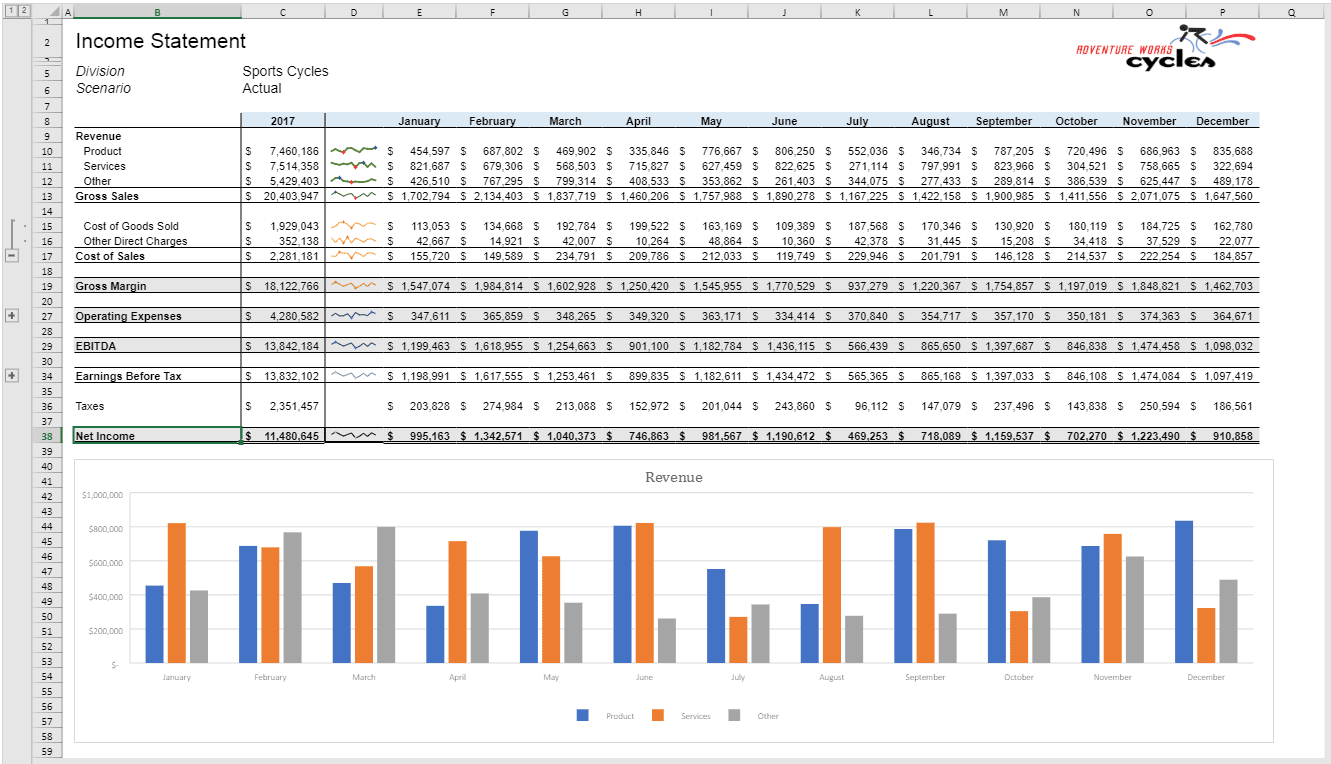 Creating Charts with JavaScript Spreadsheet Components in Vue apps