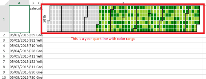 Year Sparkline with Color Range