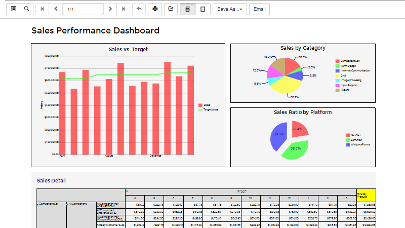 Generate dashboards with full data visualization