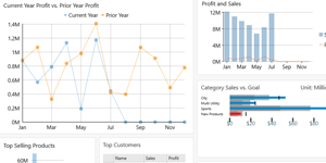 Best jQuery | GrapeCity Product Demos |  NET UI | JavaScript