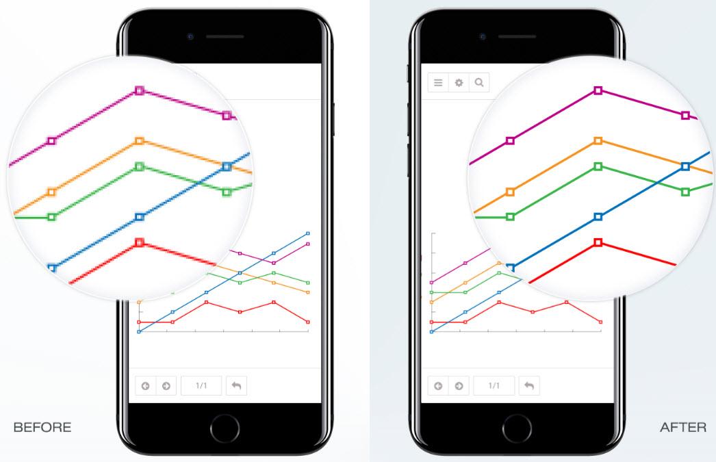 チャート表示機能の向上