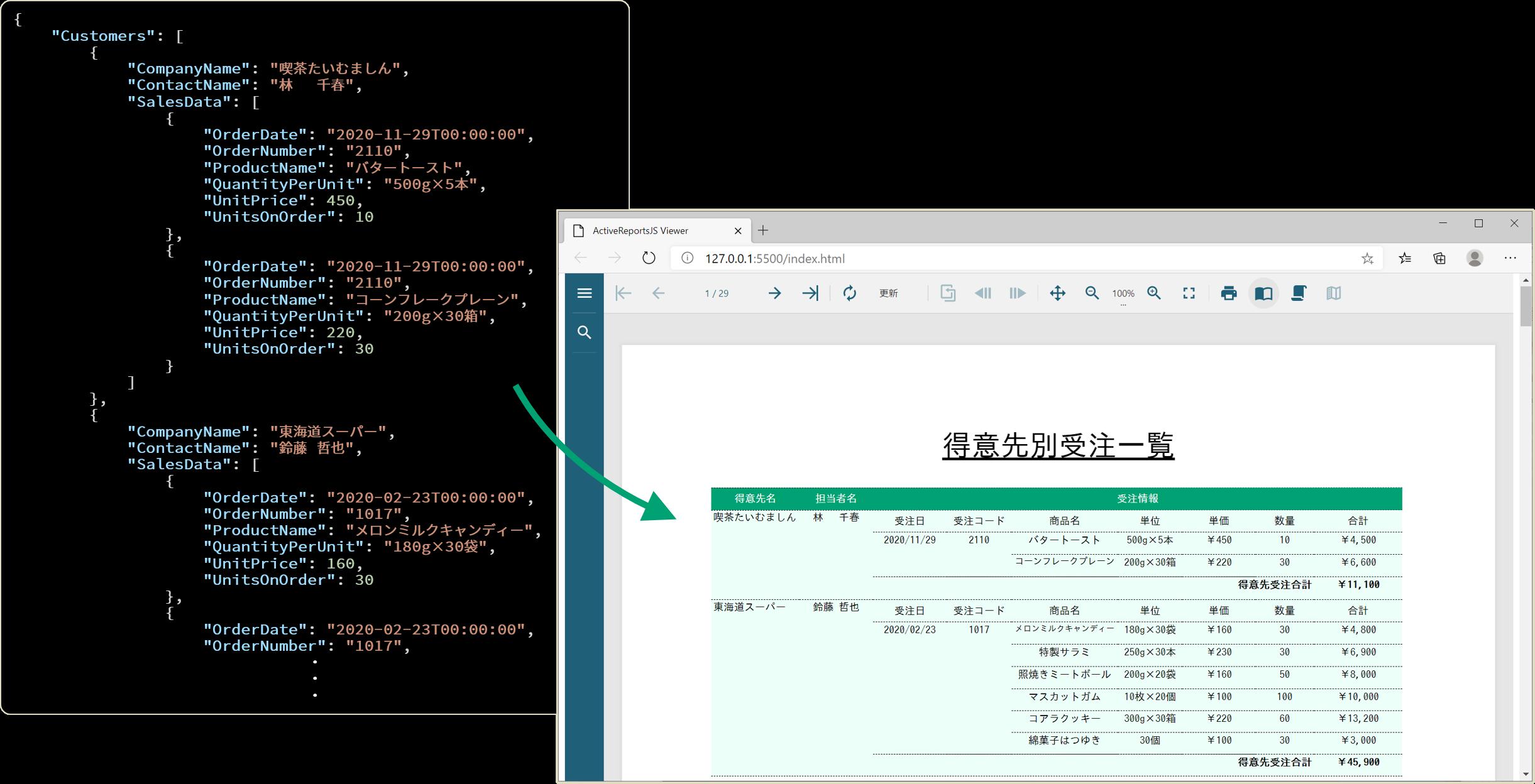 階層形式のJSONデータをサポート