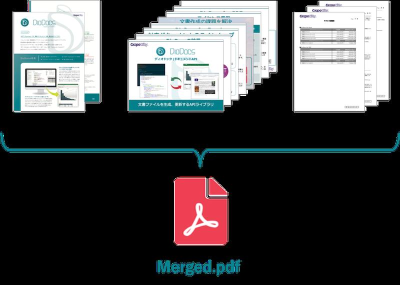 PDFファイルの結合