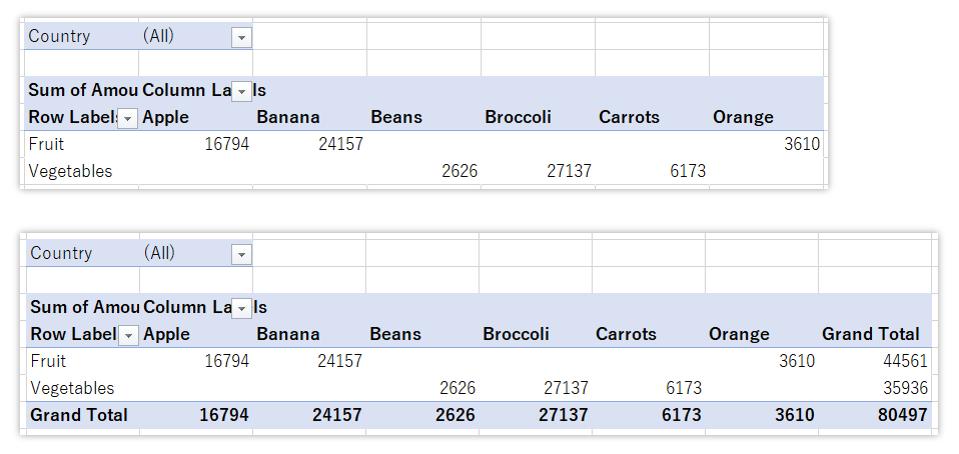 総計(列および行)の表示・非表示