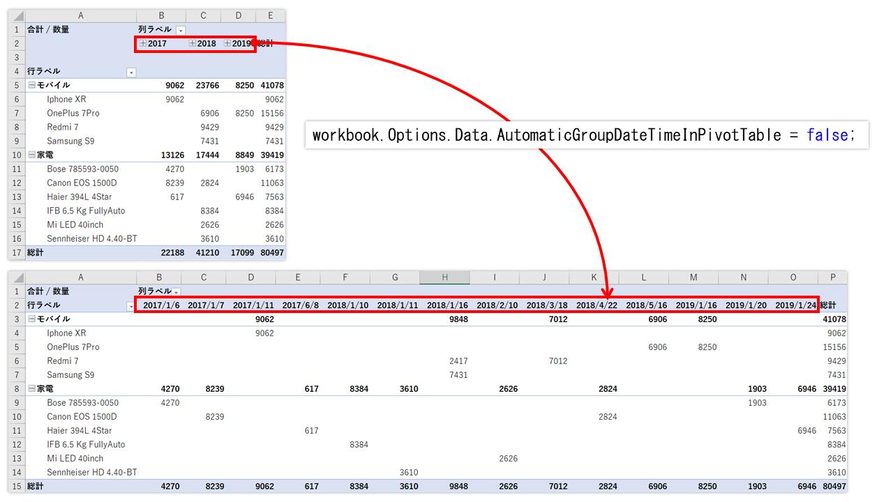 ピボットテーブルの日付/時刻の自動グループ化を無効