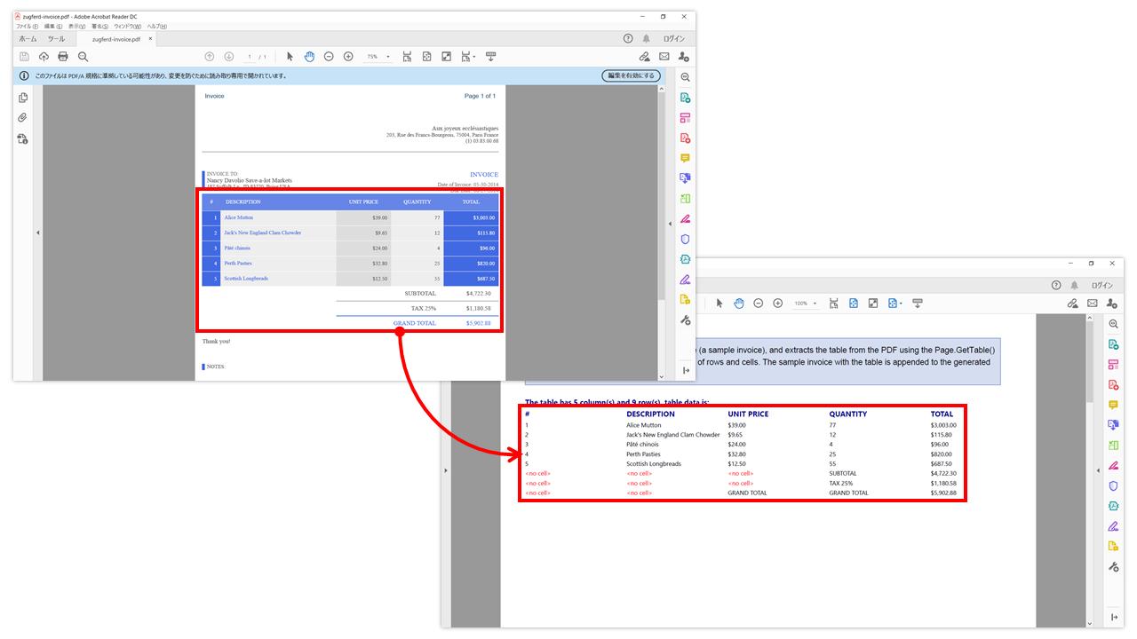 PDFパーサー(表形式データの抽出)