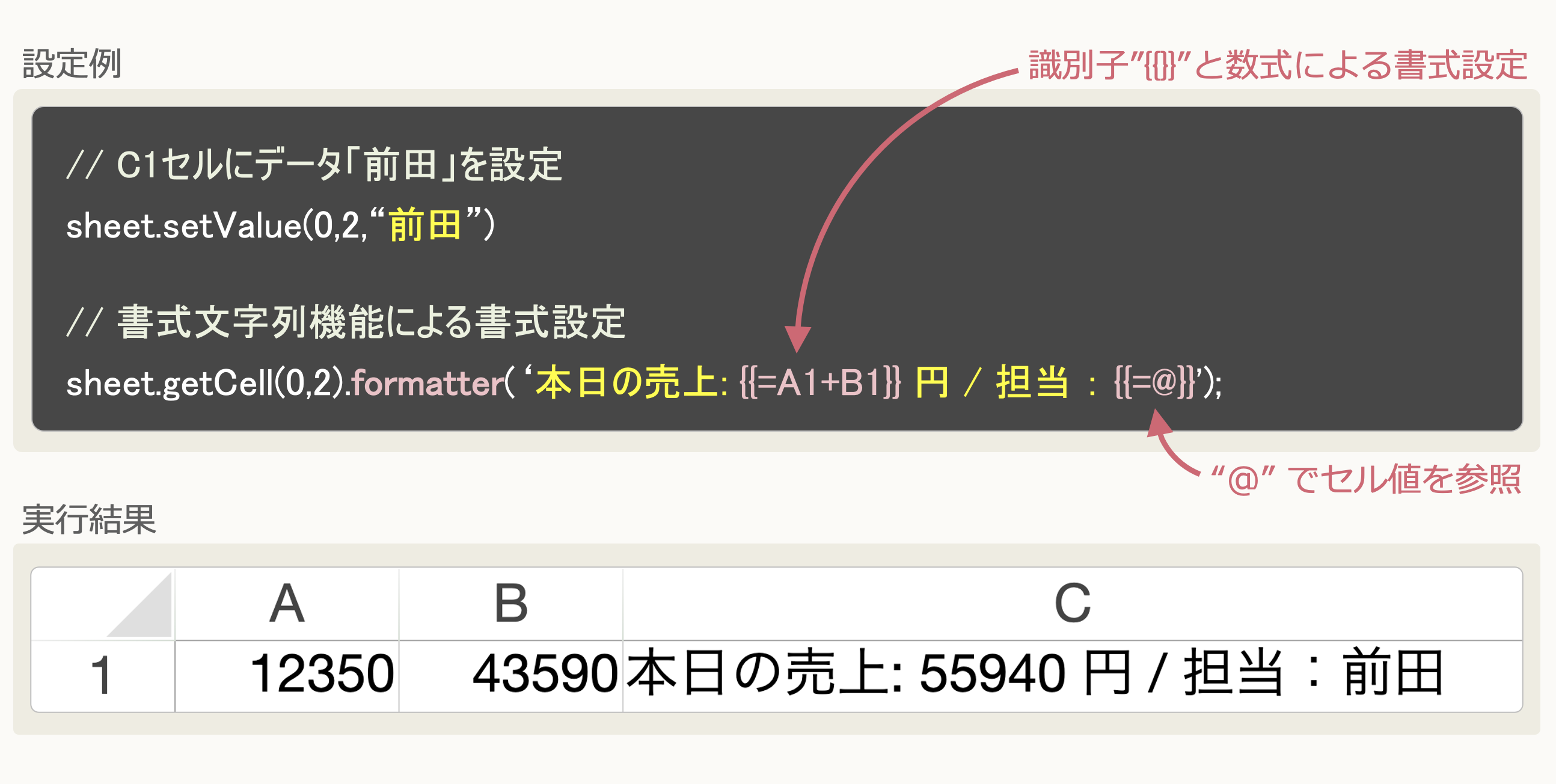 書式文字列の使用例