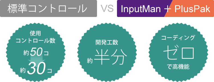 標準コントロールとInputManを比較した際の、コスト削減図