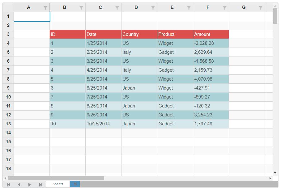 ASP.NET MVC spreadsheet table