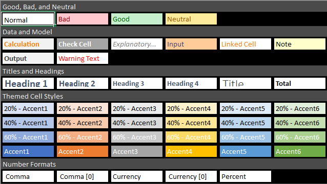 Excel cell styles